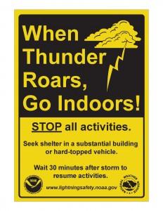 When thunder roars